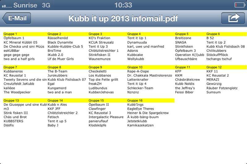 Die Gruppeneinteilung am Kubb It Up VI.