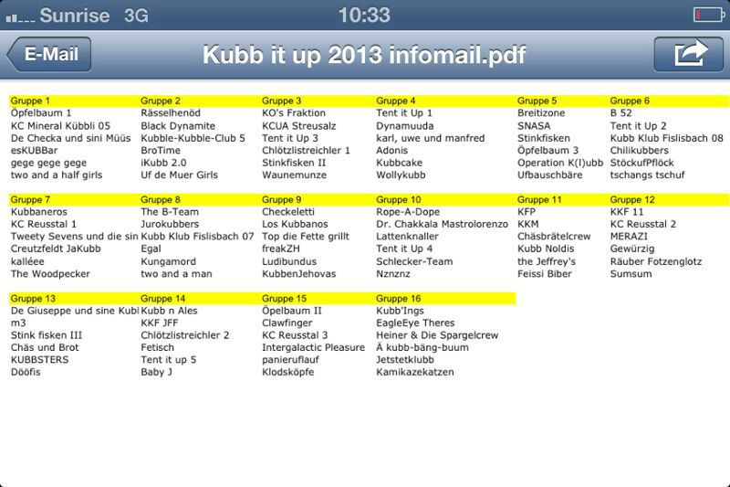 Die Gruppeneinteilung am Kubb It Up VI.